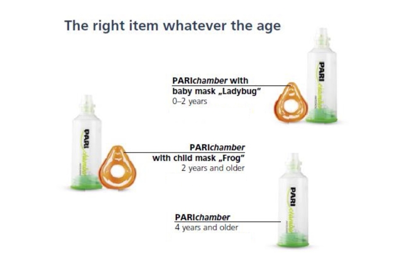 pari chamber grows with you per age.jpg